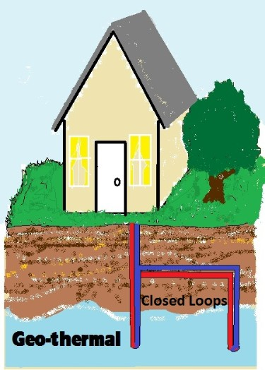Geothermal Heat Pump Diagrams - Ask the Builder - The Home